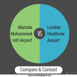Compare & Contrast – LHR vs MMIA